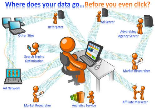 كيف تمنع المواقع من تعقبك وجمع المعلومات عنك